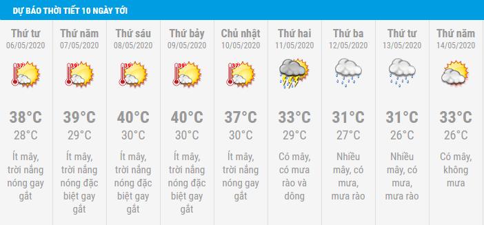 Dự báo thời tiết khu vực Hà Nội 10 ngày tới