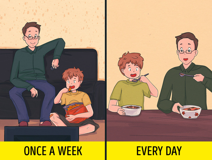 Những việc cha mẹ cần dạy con làm được ở từng mốc tuổi