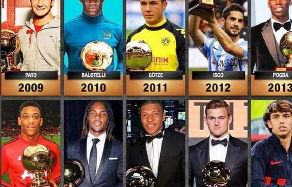 Nhiều cầu thủ danh tiếng từng đoạt giải Cậu bé Vàng của Tutto Sport